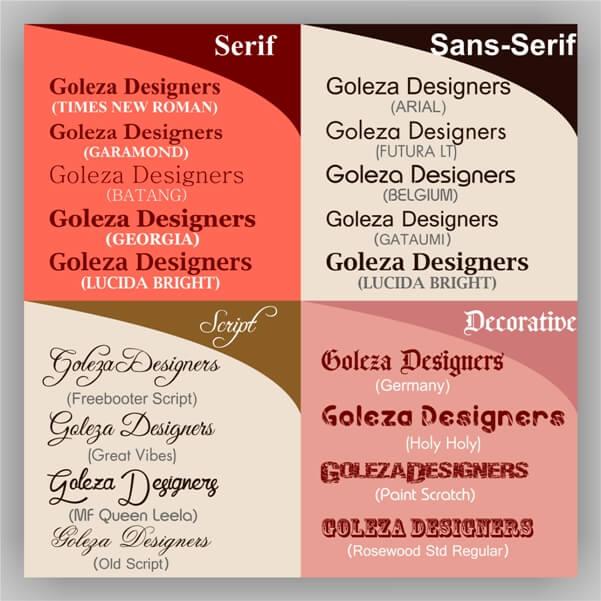 Font Categories