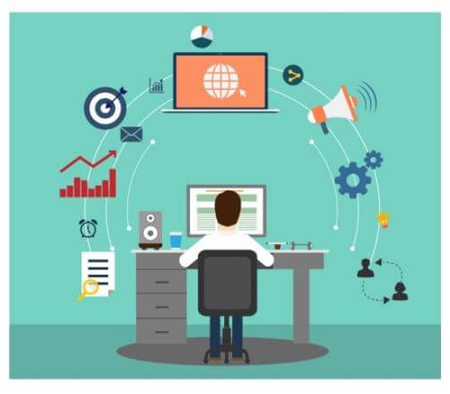 Marketing Techniques – How To Test The Results You Get From Marketing